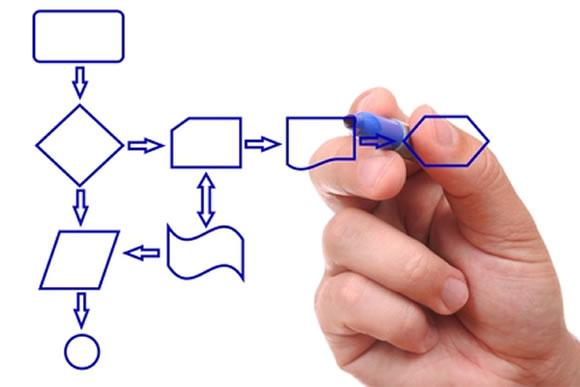 تحقیق ارتقای فرایند آموزش و توانمند سازی كاركنان در بیمارستان به روش FOCUS- PDCA