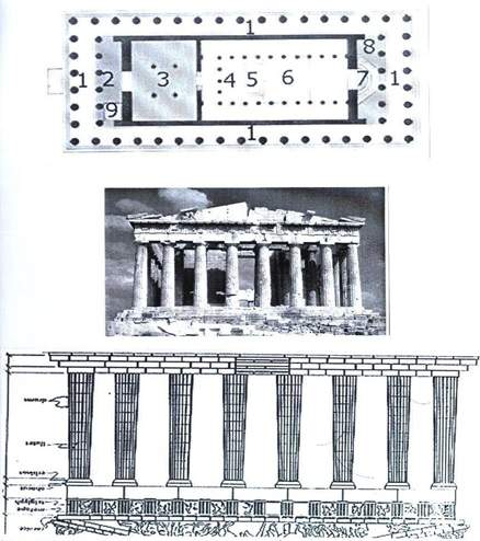 پاورپوینت مقایسه معبد پارتنون و معبد بوروبودور