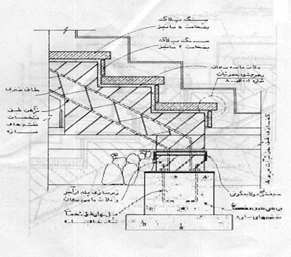 پاورپوینت بررسی جزئیات اتصال پله سنگی داخلی به همکف