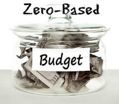 پاورپوینت بودجه بندی صفر (ZBB)