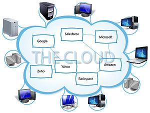 دانلود فایل کتاب مبانی رایانش ابری در 205 صفحه