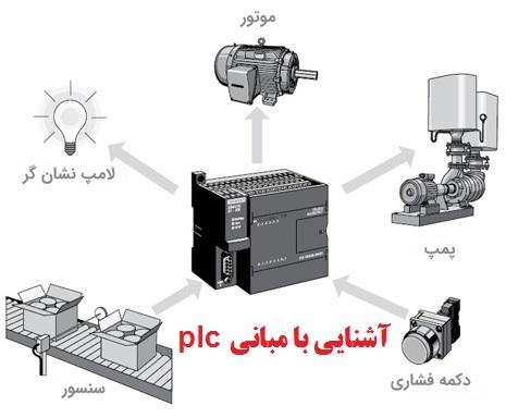 جزوه آموزش plc + آشنایی با مبانی plc + خودآموز plc